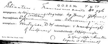Image for Franciscus (Frans)  van Straaten